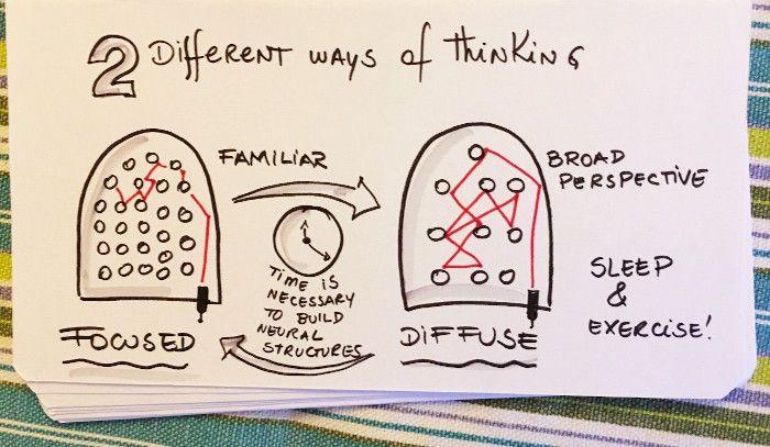 Ilustração demonstrando as duas formas de pensar: modo focado e modo difuso.