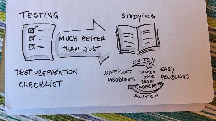 Ilustração dizendo que testar conhecimentos é melhor do que apenas estudar.