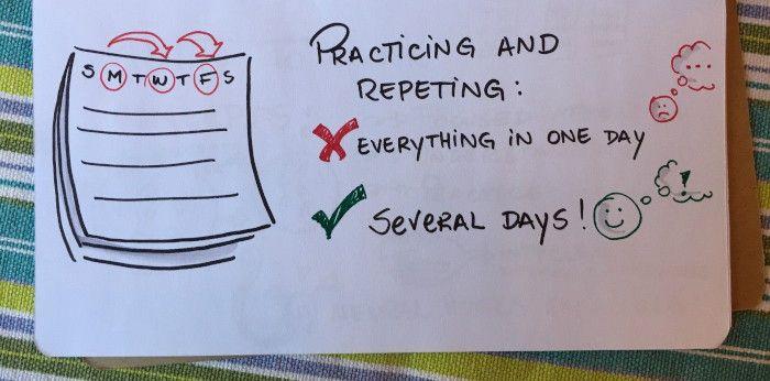 Imagem apontando como incorreto praticar e repetir tudo no mesmo dia e correto praticar um pouco vários dias.