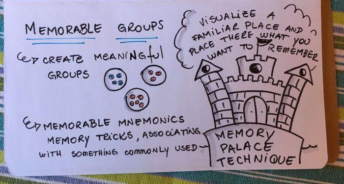 Imagem explicando a técnica do palácio da memória.