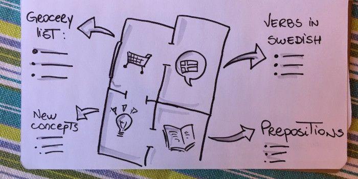 Imagem ilustrando uma cozinha onde você pode imaginar que está armazenando seu conhecimento.