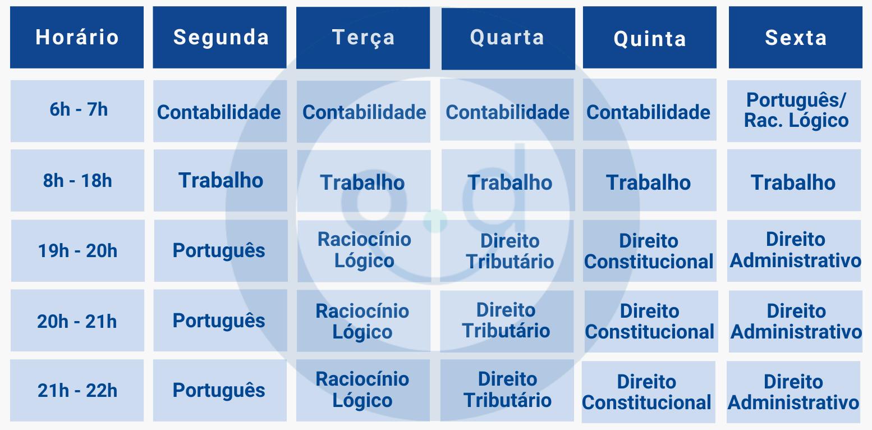 Exemplo de cronograma de estudos