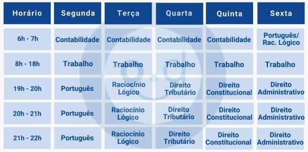 Exemplo de cronograma de estudos de um concurseiro - plano de estudo.
